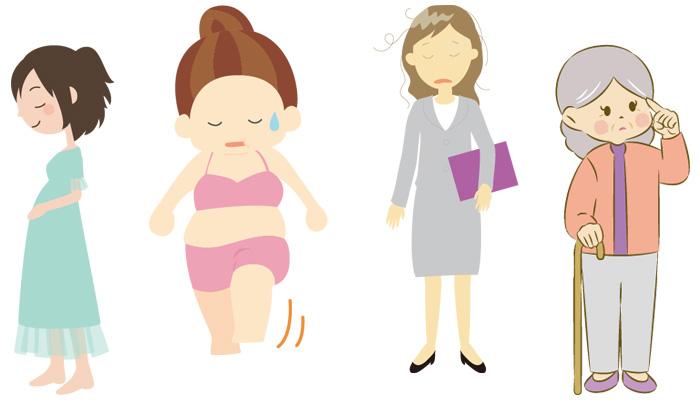 妊娠、出産、肥満、更年期、加齢